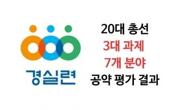 경실련 20대 총선, '정당 공약 평가 결과' 발표