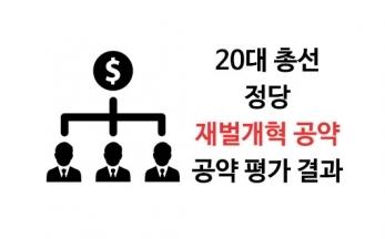 [20대 총선 정당 공약평가] 6. 재벌개혁 공약
