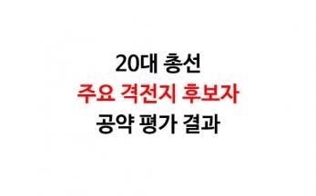 경실련 20대 총선 주요 격전지 공약 평가 결과발표