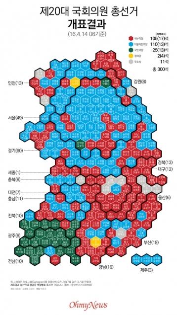 [20대 총선 결과]독선과 불통, 오만한 박근혜정부와 새누리당에 대한 준엄한 심판